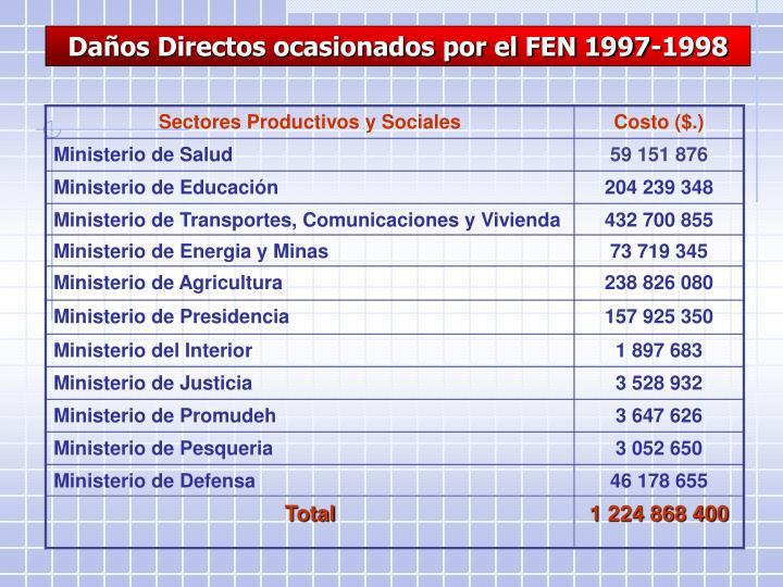 Daños Directos ocasionados por el FEN 1997-1998