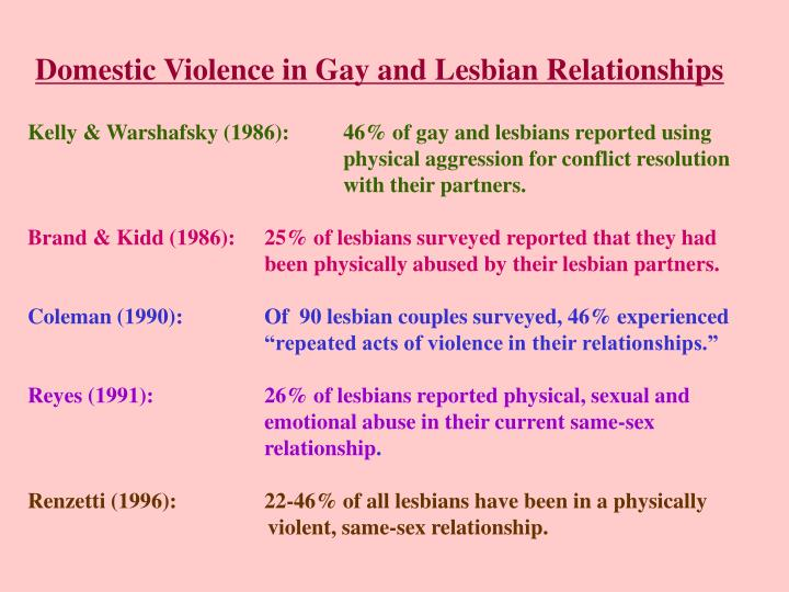 Domestic Violence in Gay and Lesbian Relationships