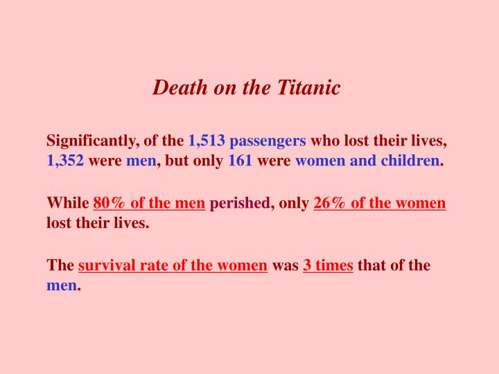 Death on the Titanic