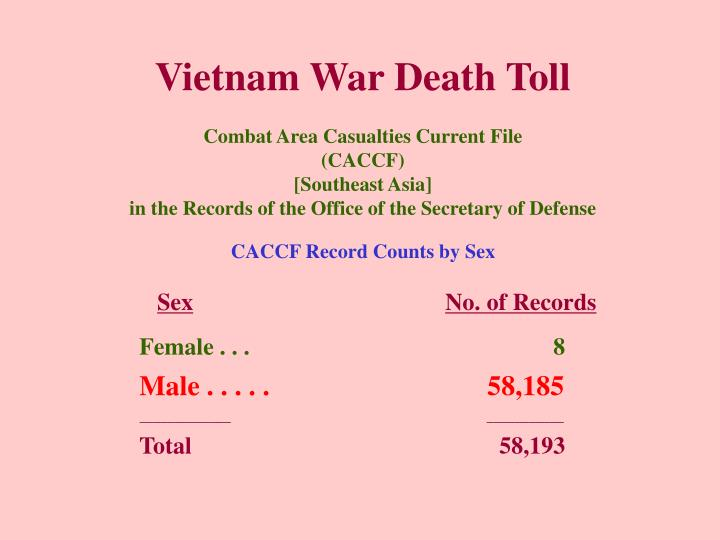 Vietnam War Death Toll