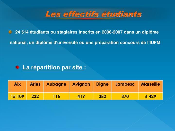 Les effectifs étudiants