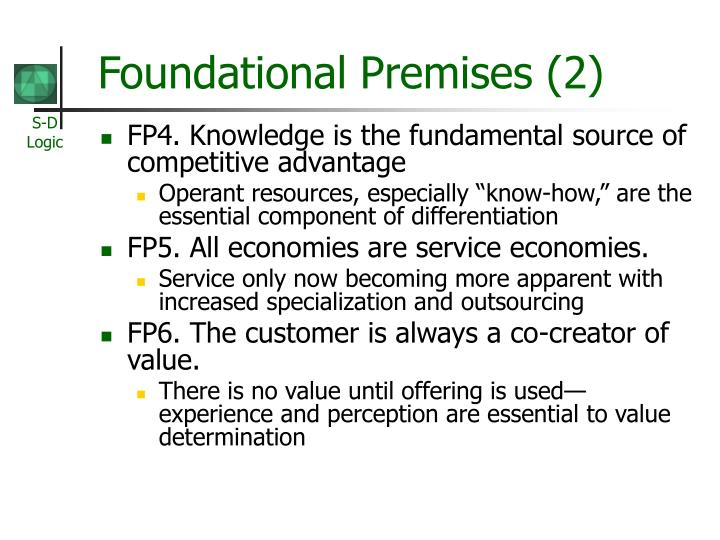 Foundational Premises (2)