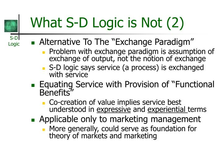 What S-D Logic is Not (2)