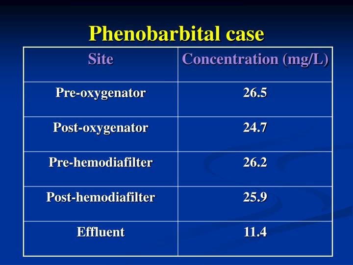 Phenobarbital case
