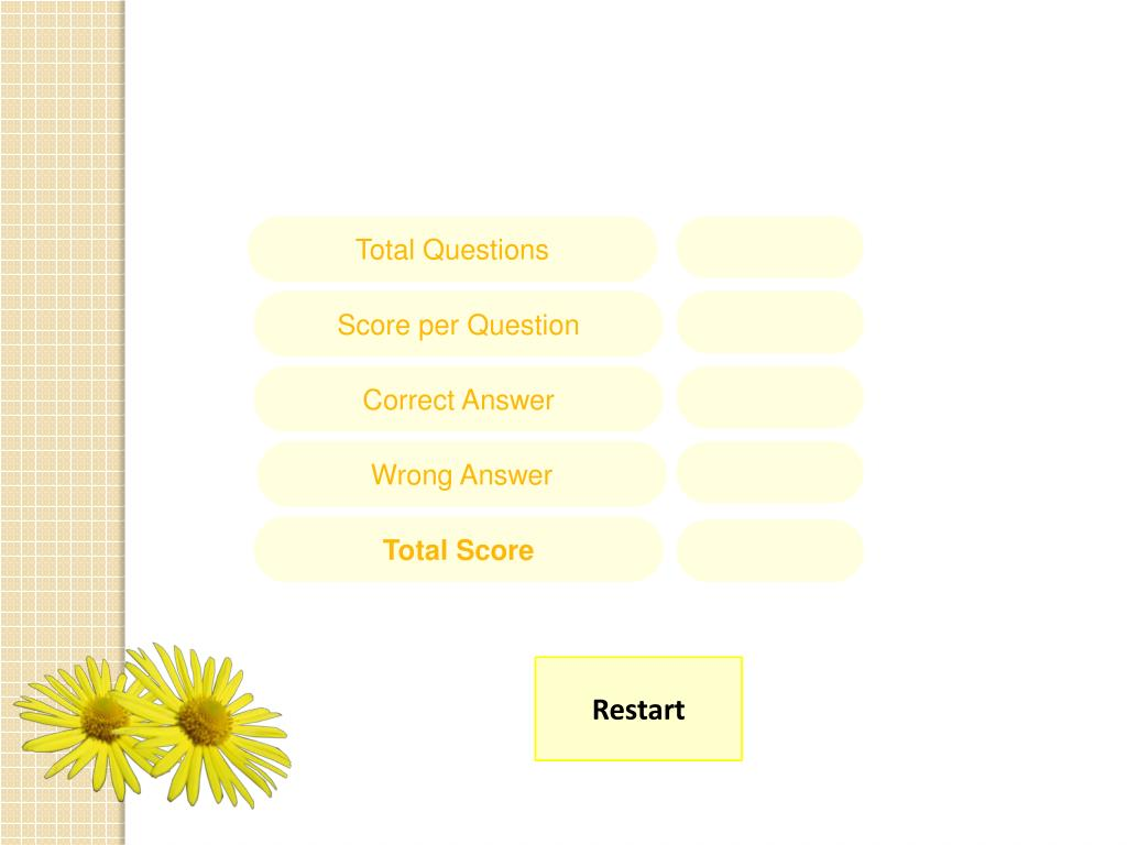 Total Questions
