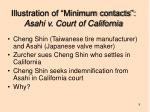 illustration of minimum contacts asahi v court of california