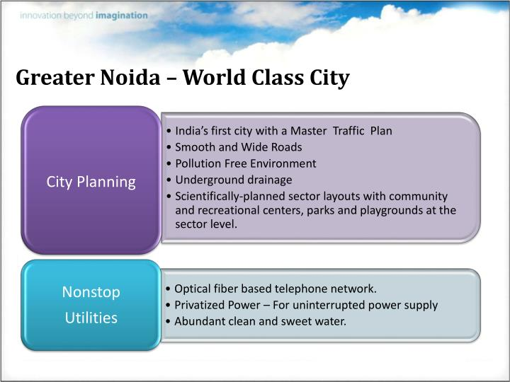Greater noida world class city