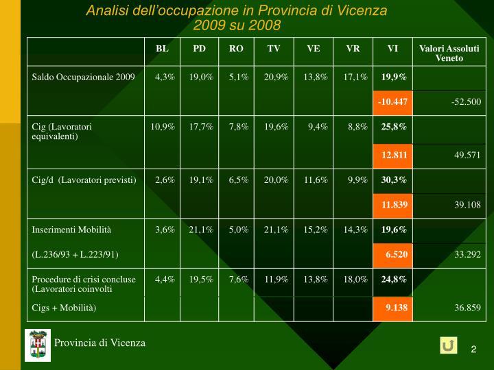 Analisi dell'occupazione in Provincia di Vicenza 2009 su 2008