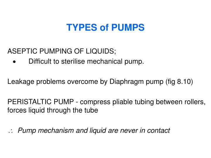 Pumps: Pumps Types