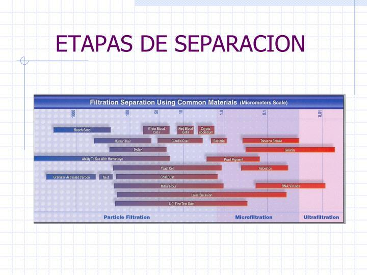 ETAPAS DE SEPARACION