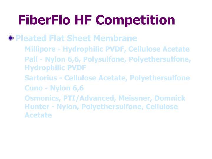 FiberFlo HF Competition