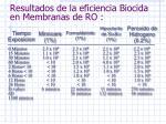 resultados de la eficiencia biocida en membranas de ro