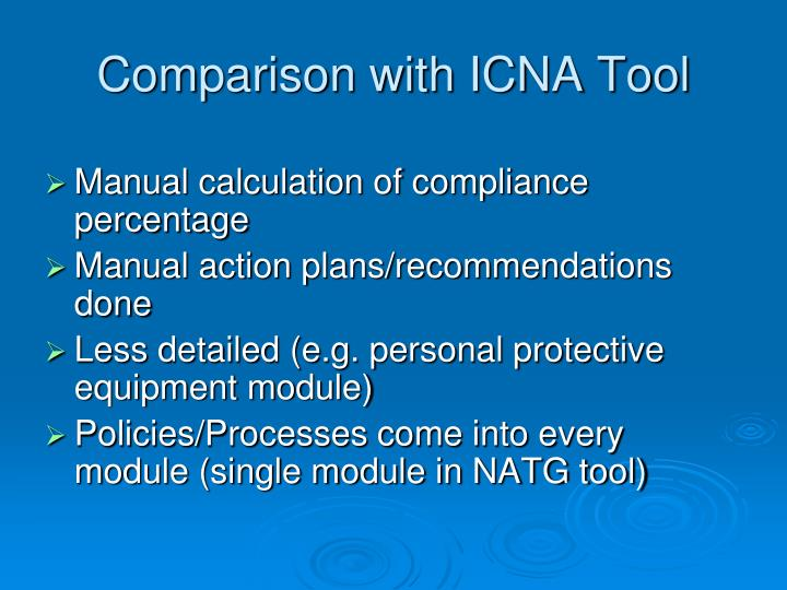 Comparison with ICNA Tool