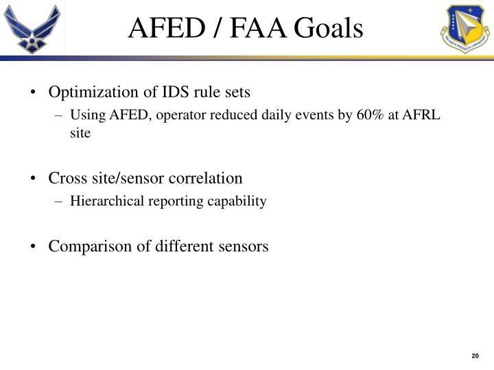 AFED / FAA Goals