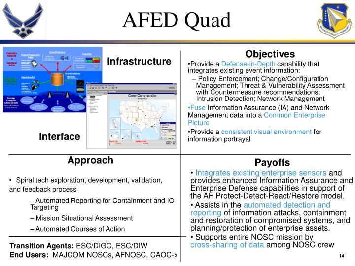 AFED Quad