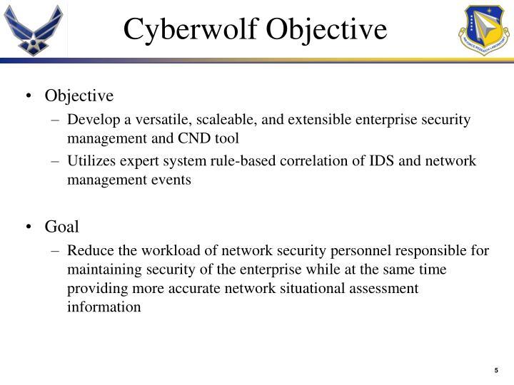Cyberwolf Objective