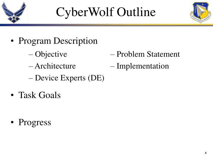 CyberWolf Outline