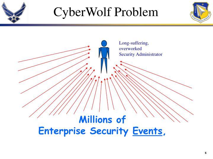 CyberWolf Problem