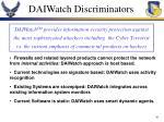 daiwatch discriminators