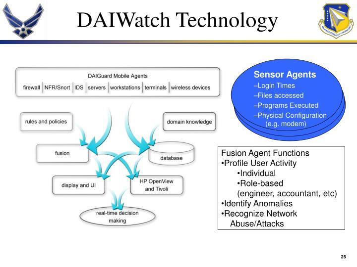 DAIWatch Technology
