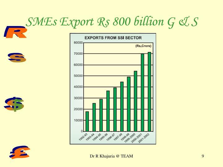 SMEs Export Rs 800 billion G & S