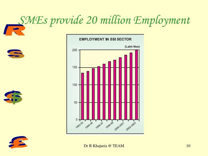 SMEs provide 20 million Employment