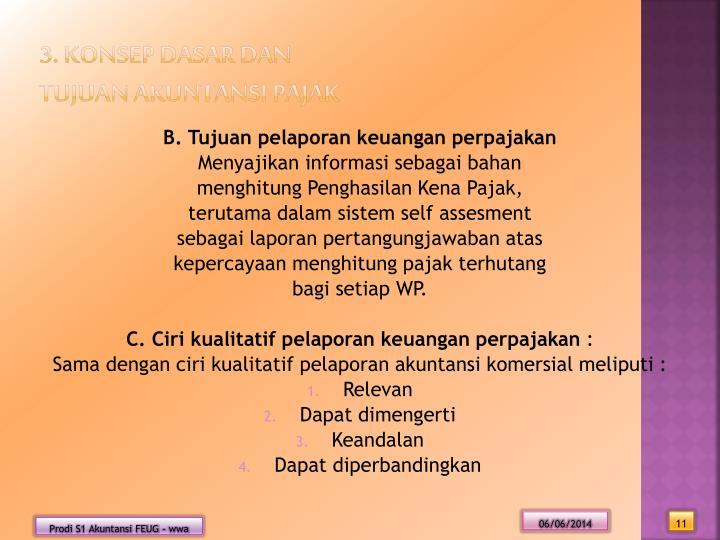 3. Konsep Dasar Dan