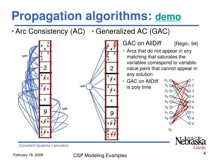 Propagation algorithms: