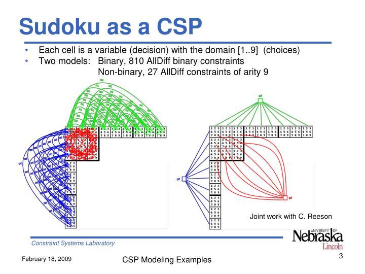 Sudoku as a CSP