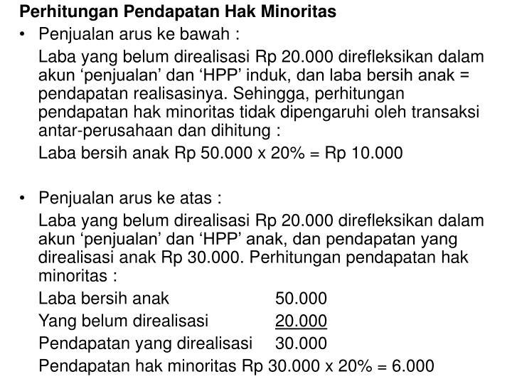 Perhitungan Pendapatan Hak Minoritas
