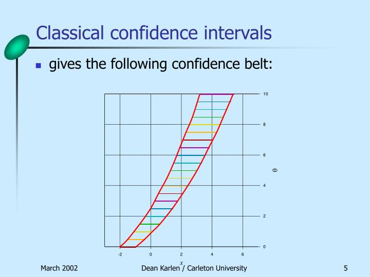 Classical confidence intervals