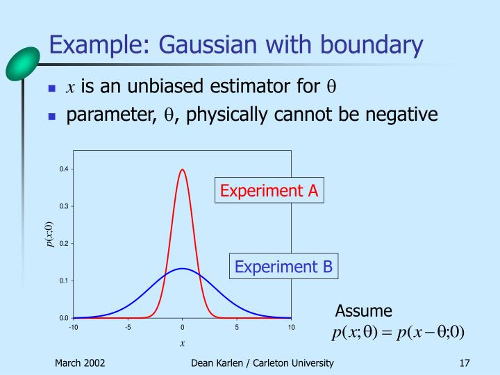 Example: Gaussian with boundary