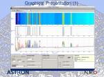 graphical presentation 1