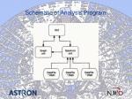schematic of analysis program