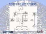 schematic of control program