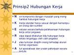 prinsip2 hubungan kerja1