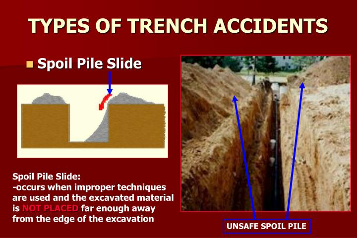 describe the nature of trench warfare The beginning of war and the nature of warfare in wwi war breaks out conduct research into one of the following aspects of trench warfare, on the laptops:.