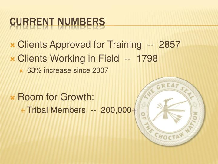 Clients Approved for Training  --  2857