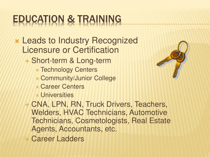 Leads to Industry Recognized Licensure or Certification