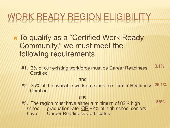 "To qualify as a ""Certified Work Ready Community,"" we must meet the following requirements"