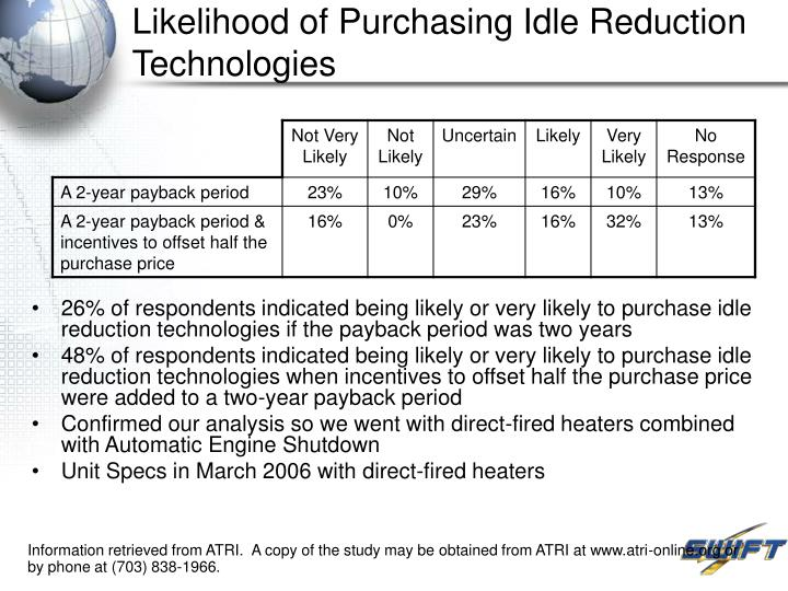 Likelihood of Purchasing Idle Reduction Technologies
