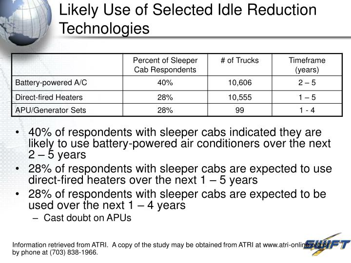 Likely Use of Selected Idle Reduction Technologies