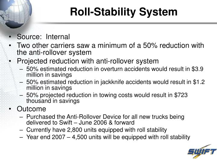 Roll-Stability System