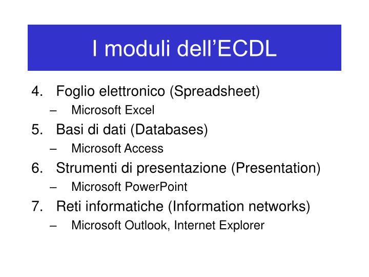 I moduli dell'ECDL
