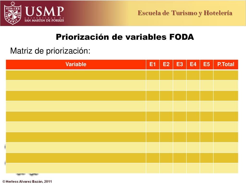 Priorización de variables FODA