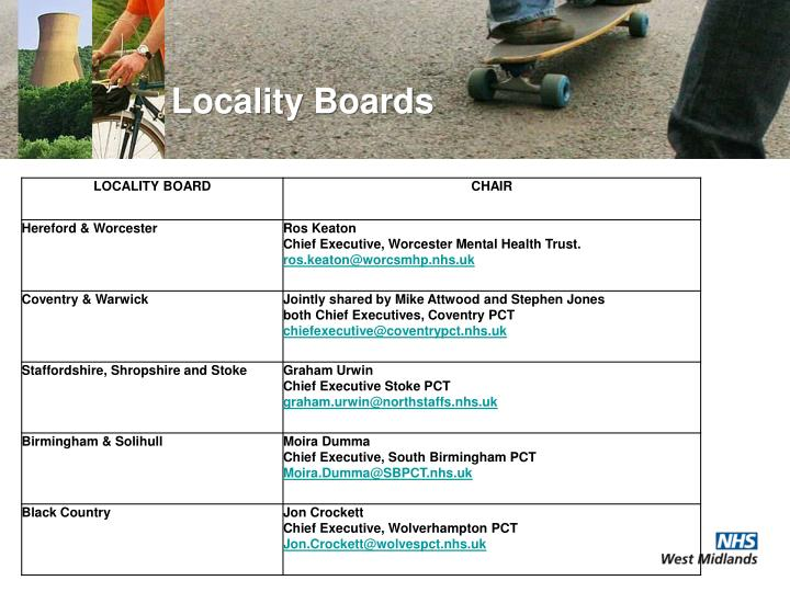 Locality Boards