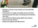 so what is the sha role