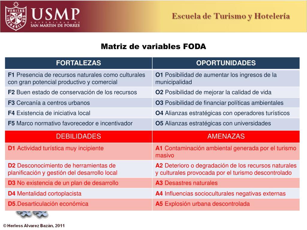 Matriz de variables FODA