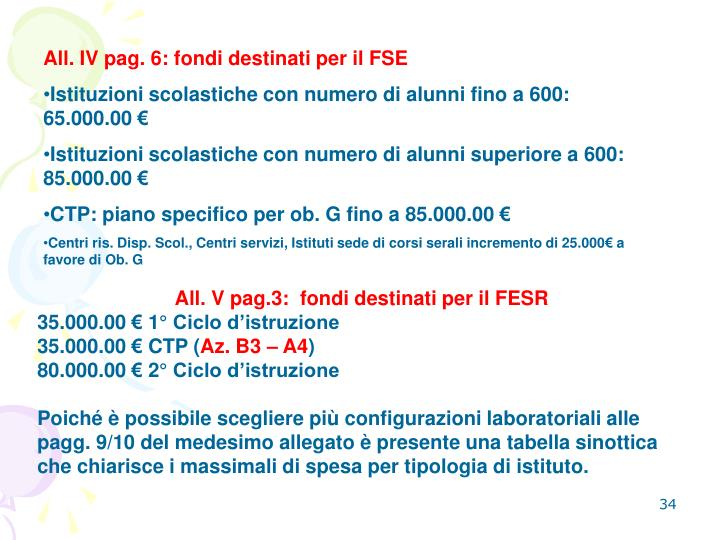 All. IV pag. 6: fondi destinati per il FSE