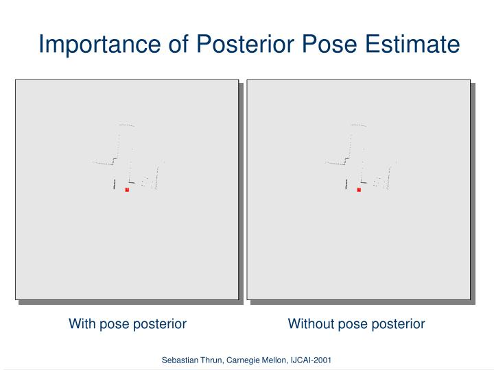 Importance of Posterior Pose Estimate